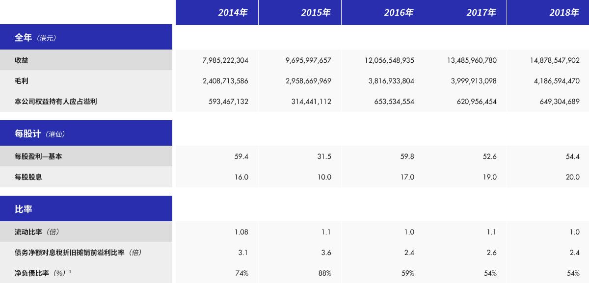 投资者关系丨威廉希尔安卓版下载|威廉希尔公司|威廉希尔中文网